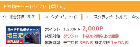 株価チャートソフト 増田足 インストール手順①