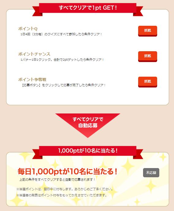 ポイントタウンの『ポイント3段とび』キャンペーンページ