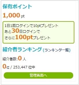 i2iポイント登録完了