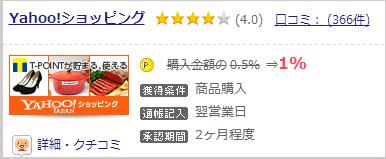 ショッピングの還元率【げん玉の場合】