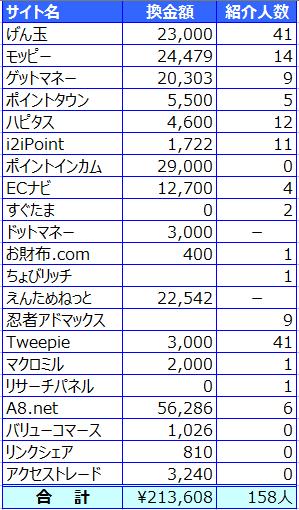 2015年決算報告