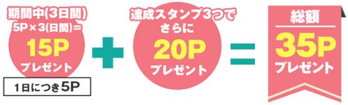 モッピーバレンタインキャンペーン総額35ptプレゼント